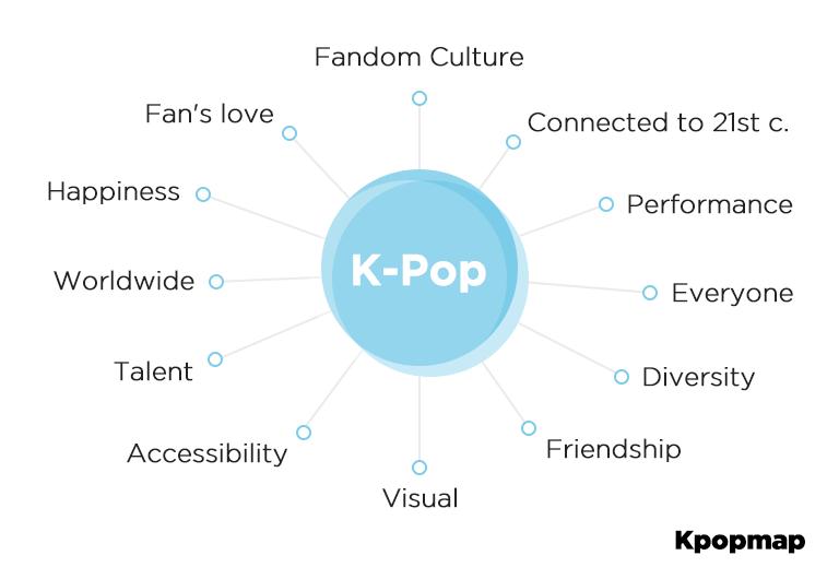 bts kpop popular - fiber internet - streamtech