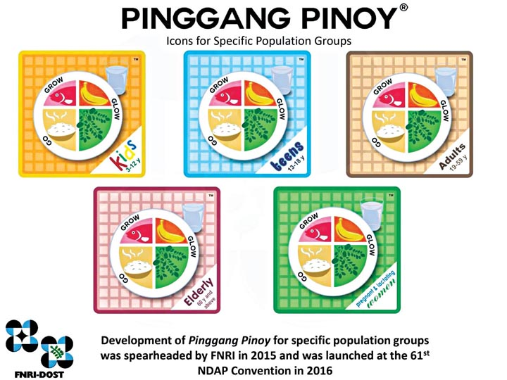 Pinggang Pinoy - How to Prevent Malnutrition in the Philippines - fiber internet-min